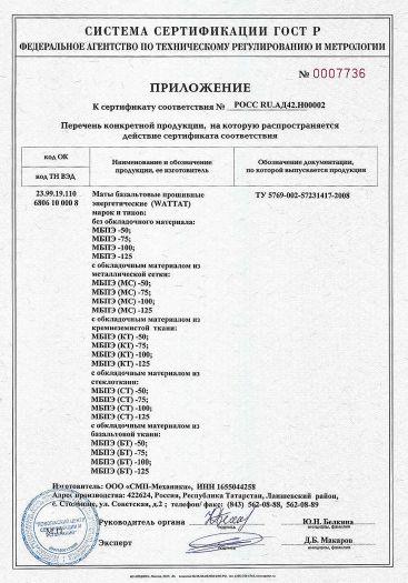 Скачать приложение к сертификату на маты базальтовые прошивные энергетические (WATTAT)