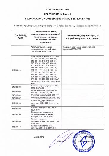 Скачать приложение к сертификату на арматура трубопроводная промышленная торговой марки «VALVOSANITARIA BUGATTI»