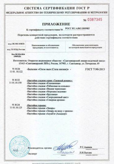 Скачать приложение к сертификату на изделия ликеро-водочные в ассортименте