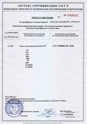 Скачать приложение к сертификату на смеси сухие ремонтные ЕМАСО®
