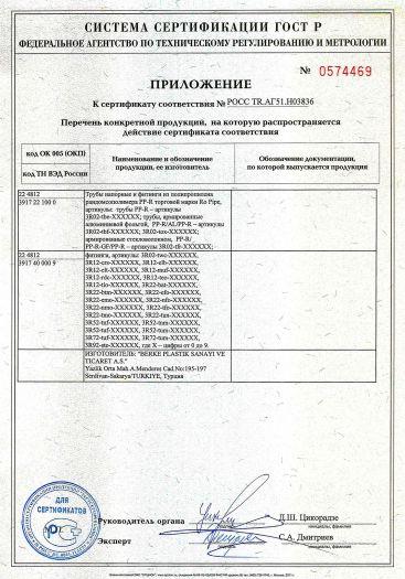 Скачать приложение к сертификату на трубы напорные и фитинги из полипропилена рандомсополимера PP-R торговой марки Ro Pipe