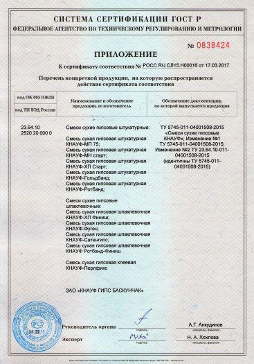Скачать приложение к сертификату на смеси сухие гипсовые