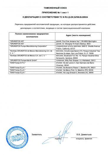 Скачать приложение к сертификату на насосы центробежные погружные скважинные, серия SP