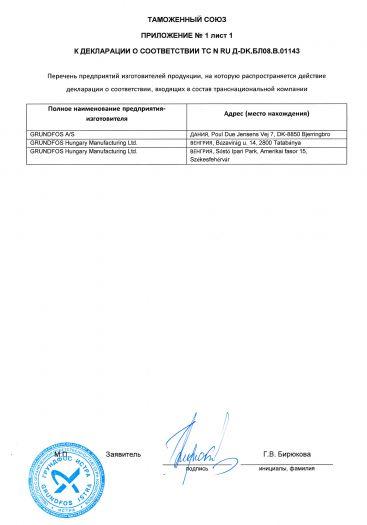 Скачать приложение к сертификату на датчики вибрации, модель PVS 3
