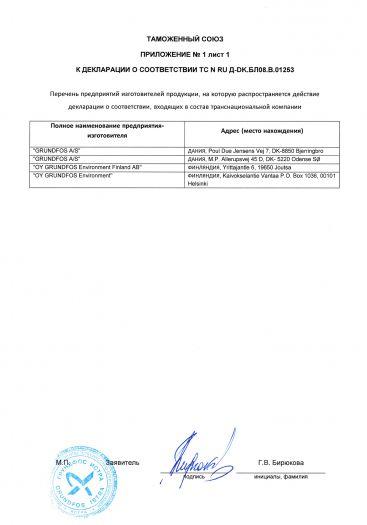 Скачать приложение к сертификату на комплектные канализационные насосные станции типов: PUST, PS, PS.R, PS.M, PS.M.R, PS.M.G, PS.G, PPS, Integra, комплектующие и запасные части