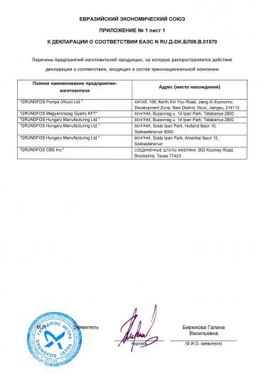 Скачать приложение к сертификату на насосы и агрегаты насосные центробежные высоковольтные, типы: KPE, KPEV, KP, KPV, LS, LSV, комплектующие и запасные части к ним