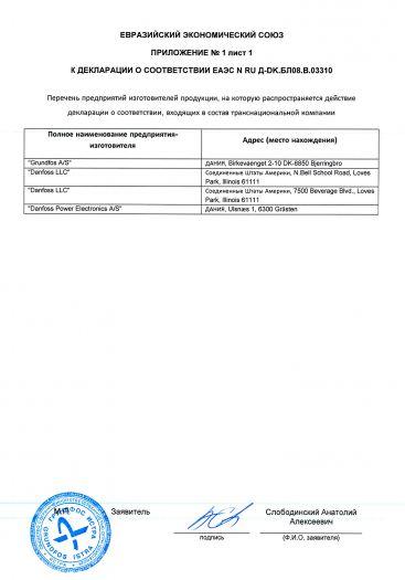 Скачать приложение к сертификату на преобразователи частоты серии CUE с комплектующими и запасными частями к ним