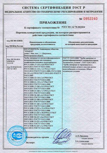 Скачать приложение к сертификату на трубы напорные из непластифицированного поливинилхлорида для холодного хозяйственно-питьевого водоснабжения