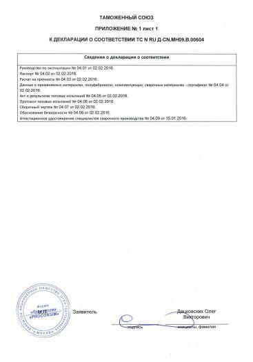 Скачать приложение к сертификату на арматура промышленная трубопроводная: Группа рабочей среды 2, категория оборудования 1, работающая под давлением от 1,0 до 4 МПа, диаметром от 32 до 100 мм: Кран латунный шаровой, торговых марок «SGL, PR»
