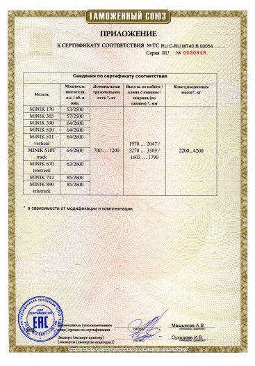 Скачать приложение к сертификату на мини-погрузчик с бортовым поворотом марки «MINIK» и его модификации (см. Приложение)