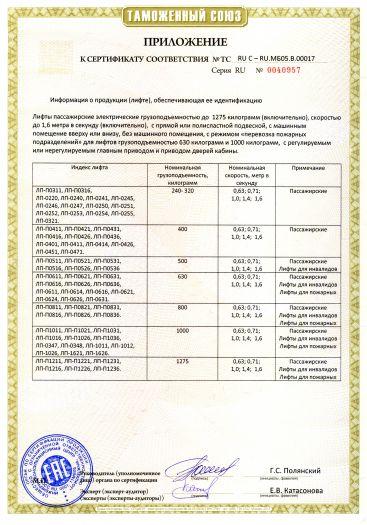 Скачать приложение к сертификату на лифты пассажирские электрические грузоподъемностью до 1275 килограмм, скоростью до 1,6 метров в секунду, моделей ЛП, ЛП-П («ПРОТОН»)