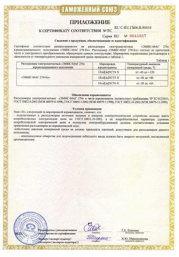 Скачать приложение к сертификату на расходомеры электромагнитные «ЭМИС-МАГ 270»