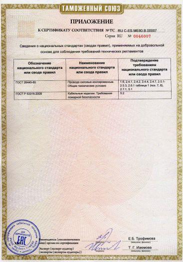 Скачать приложение к сертификату на нагревательные кабели CEILHIT на напряжение 220 В типов PSV, PV, PSVD (ADPSZV), PVD (ADV2)