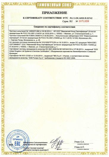 Скачать приложение к сертификату на реле давления серии PM с комплектующими и запасными частями