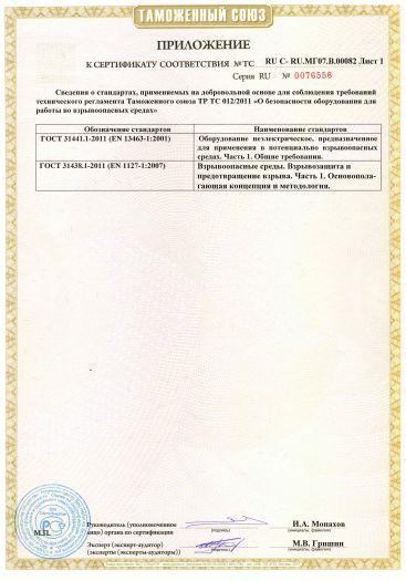 Скачать приложение к сертификату на огнетушители воздушно-эмульсионные ОВЭ-2(з)-АВЕ; ОВЭ-5(з)-АВЕ; ОВЭ-6(з)-АВЕ с маркировкой взрывозащиты II Gb