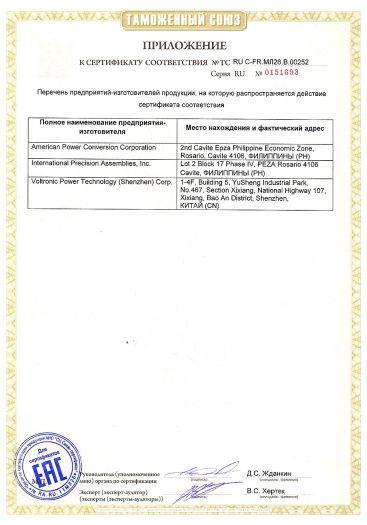 Скачать приложение к сертификату на стабилизаторы напряжения торговой марки «APC» моделей LS595-RS, LS1000-RS, LS1500-RS