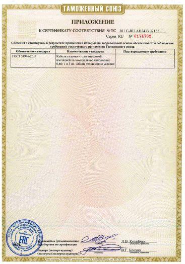 Скачать приложение к сертификату на кабели силовые огнестойкие не распространяющие горение с низким дымо и газовыделением, марок: ВВГНГ(A)-FRLS, ВВГЭнг(A)-FRLS, ВВГ-Пнг(A)-FRLS