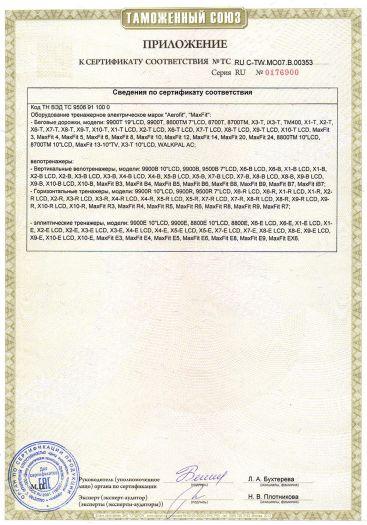 Скачать приложение к сертификату на тренажеры бытовые спортивные с питанием от сети 220 В, марки «Aerofit», «Maxfit»