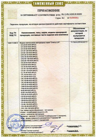 Скачать приложение к сертификату на светильники светодиодные серии «Спектр-LUX»