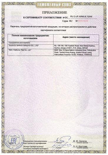 Скачать приложение к сертификату на проекторы торговой марки «NEC»