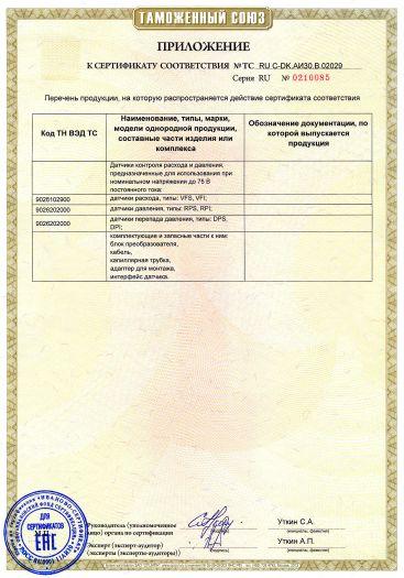 Скачать приложение к сертификату на датчики контроля расхода и давления, предназначенные для использования при номинальном напряжении до 75 В постоянного тока