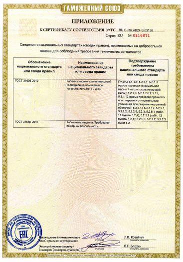 Скачать приложение к сертификату на кабели силовые с изоляцией и оболочкой или защитным шлангом из поливинилхлоридного пластиката на напряжения 0,66 и 1 кВ, марок АВВГ, ВВГ, АВБШв, ВБШв