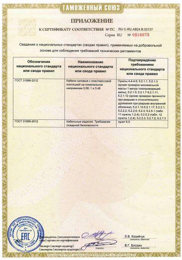 Скачать приложение к сертификату на кабели силовые с изоляцией из поливинилхлоридного пластиката, в оболочке или защитном шланге из поливинилхлоридного пластиката пониженной горючести на напряжения 0,66 и 1 кВ, марок АВВГнг(А), ВВГнг(А), АВБШвнг(А), ВБШвнг(А)