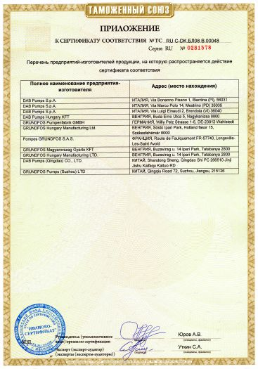 Скачать приложение к сертификату на оборудование насосное для водоснабжения, типы: SB, SBA, MQ, JP, JP Booster (JPB), JPA, JPD, PF, NS, комплектующие и запасные части к ним