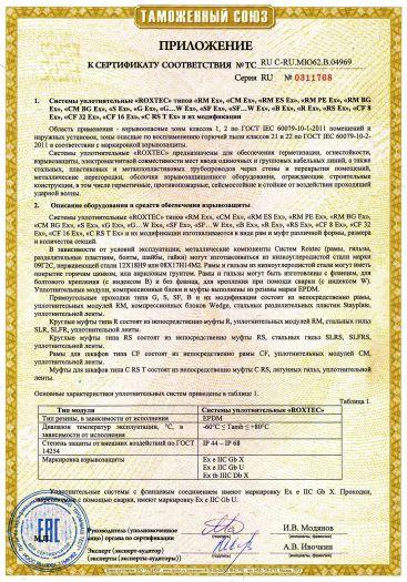 Скачать приложение к сертификату на системы уплотнительные «ROXTEC» типов «RM», «СМ», «S», «G», «SF», «RS»