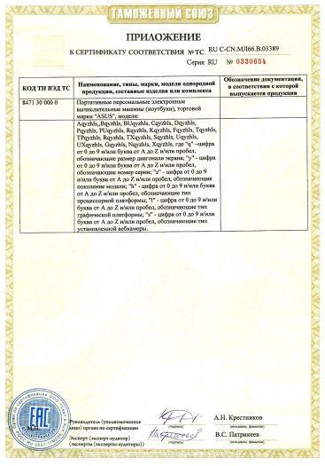 Скачать приложение к сертификату на портативные персональные электронные вычислительные машины (ноутбуки), торговой марки «ASUS»