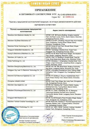 Скачать приложение к сертификату на активные акустические системы торговой марки «SVEN» (с питанием от сети напряжением 220-230В)