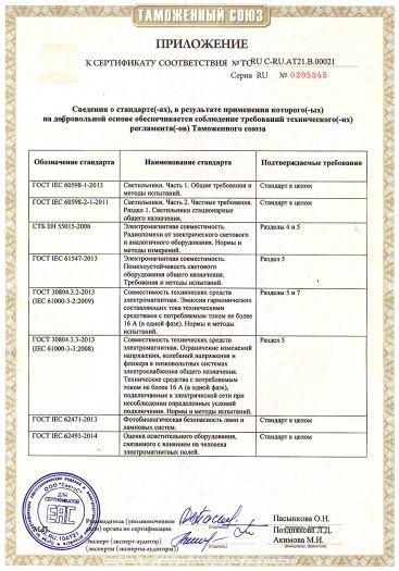 Скачать приложение к сертификату на светильники стационарные (светодиодные) серии УНИС (УХЛ1 IP67) типов: УНИС-30, УНИС-60, УНИС-90, УНИС-120, УНИС-150