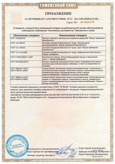 Скачать приложение к сертификату на дозировочные установки для дозирования растворов реагентов и жидкостей, тип DSS