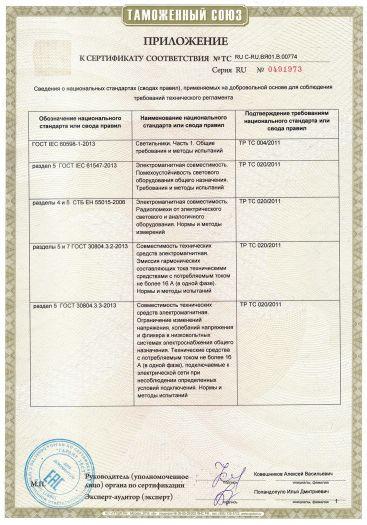 Скачать приложение к сертификату на оборудование осветительное: светодиодные светильники торговой марки ProLedSystem серии LP