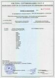 Скачать приложение к сертификату на смеси сухие ремонтные MasterEmaco® (Emaco®)