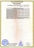 Скачать приложение к сертификату на плиты газовые бытовые четырехгорелочные (товарный знак «GEFEST»)