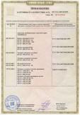 Скачать приложение к сертификату на арматура трубопроводная торговой марки «МАРШАЛ»