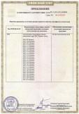 Скачать приложение к сертификату на светильники стационарные общего назначения серии ПСС Радиант
