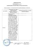 Скачать приложение к сертификату на арматура промышленная трубопроводная: краны шаровые и вентили