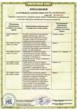 Скачать приложение к сертификату на электрогриль, модель 23450-56, под торговой маркой Russell Hobbs