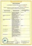 Скачать приложение к сертификату на зарядные устройства торговой марки «Canon», модели: CB-2LCE, CB-2LFE, CB-2LFE G, CB-2LGE, CB-2LVE, CB-2LWE, CB-2LXE, CB-2LYE, CB-2LZE, CB-2LHE, CG-700, CG-800E, CG-CP200, CG-A10, LC-E10E, LC-E6E, LC-E8E, LC-E17E, LC-E19, DS8101