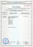 Скачать приложение к сертификату на блоки стеновые неармированные из ячеистого бетона автоклавного твердения (газобетон)