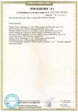 Скачать приложение к сертификату на портативный компьютер «DELL» модели P63F (P63F001, P63F002)
